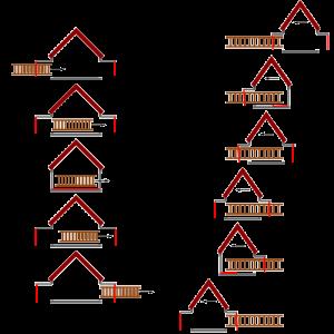 Relativity of Simultaneity - Ladder Paradox